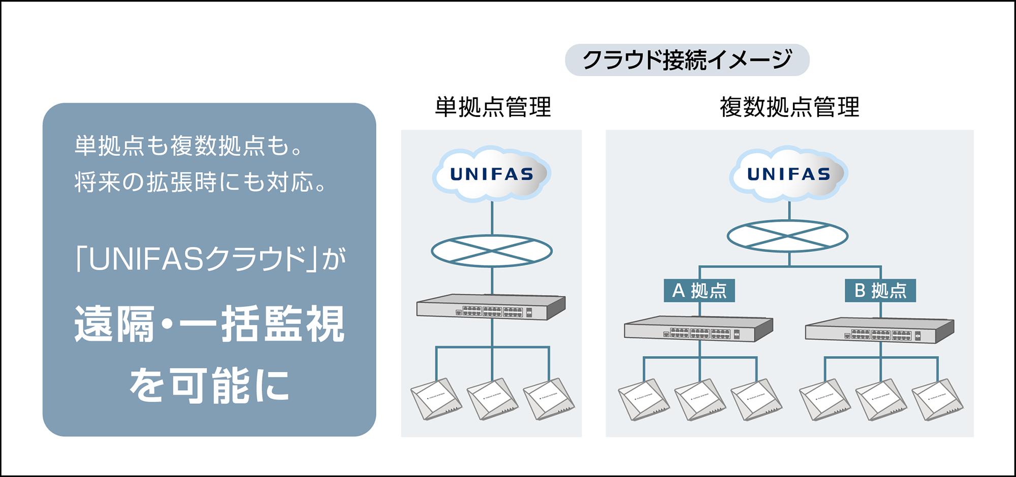 cloud_connection.png